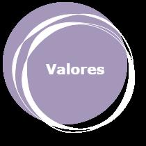 Valores: confiança, empenho, profissionalismo, parceria, resultados.